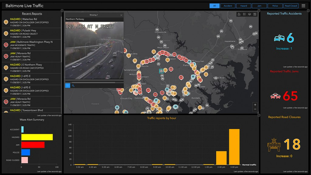 Esri-Operations-Dashboard-ArcGIS-W